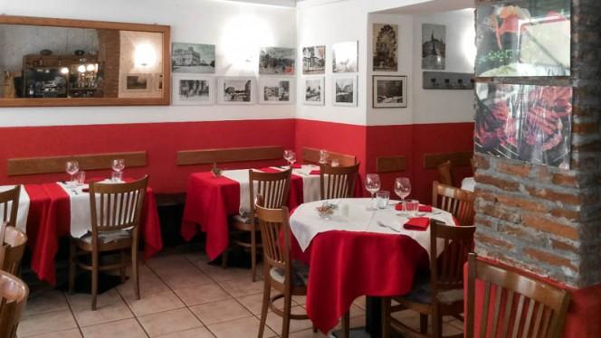 Interni - Carne e Dintorni, Milan