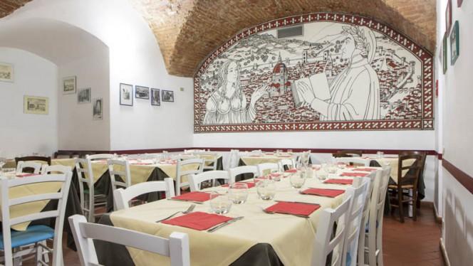 Vista sala - Dante e Beatrice, Firenze