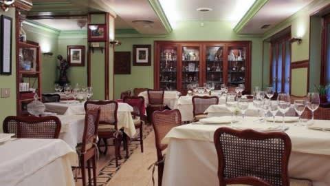 Los 10 Mejores Restaurantes Terraza De Bilbao Thefork