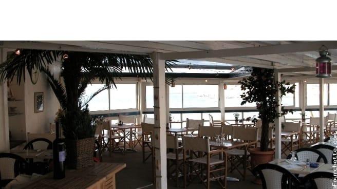 Restaurant Le Petit Pavillon A Marseille 13007 Avis Menu Et Prix